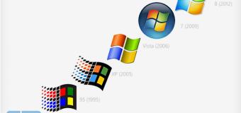Microsoft le puso fecha al anuncio de Windows 9